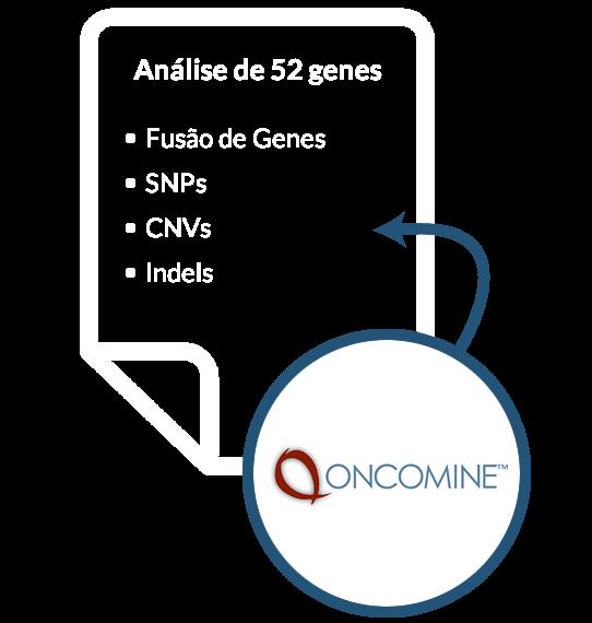 sumário de variantes da análise de 53 genes alimentado pelo oncomine