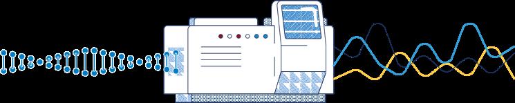 desenho de sequenciador de segunda geração